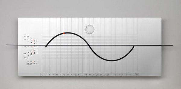 Sun Set solar wall clock by Andrea Ponsi
