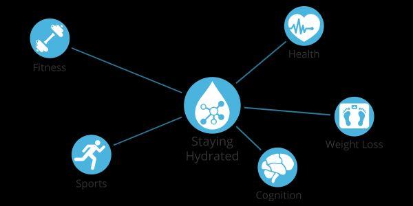 Blufit smart water bottle_7