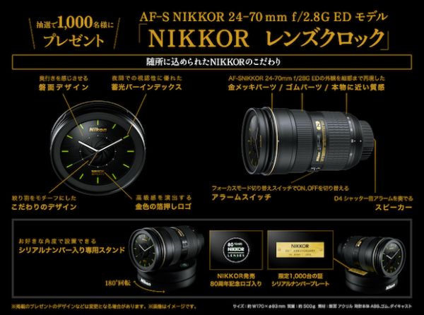 Nikkor alarm clock lens_3