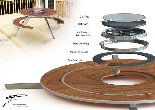 Omega Outdoor Cooking Table_2