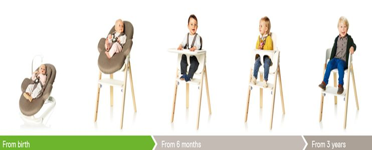 Stokke steps children's seating system_1