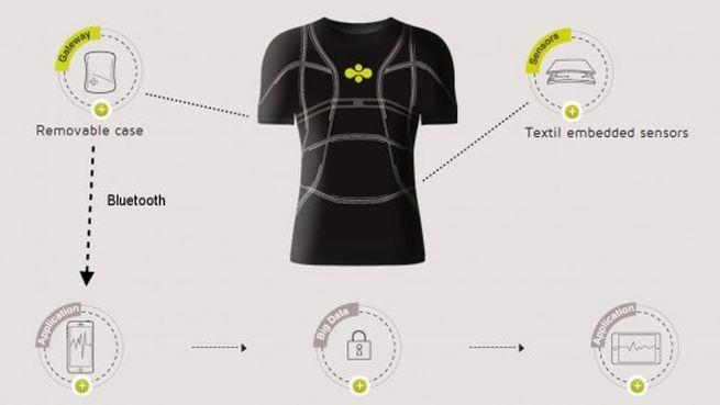 Cityzen smart shirt_1