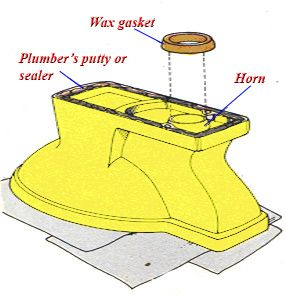 How to install your new toilet_1