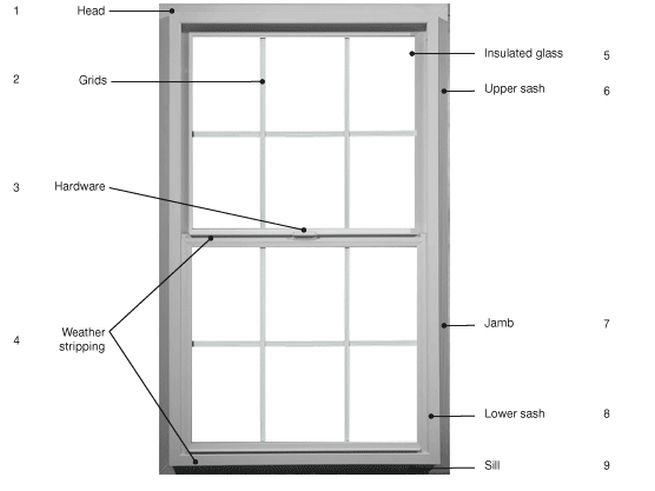 How to replace window glass_2