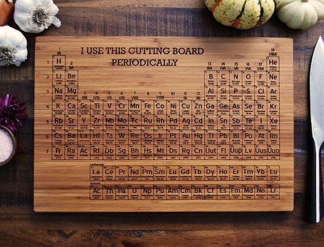 Scientific Cutting Boards_1