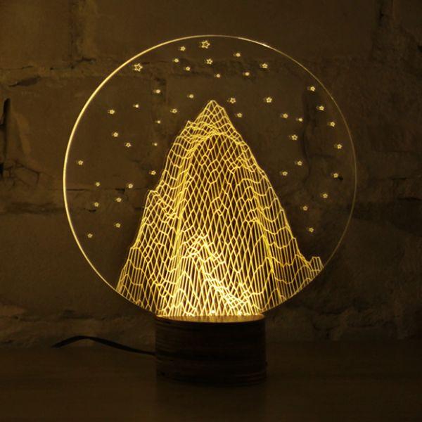 Bulbing LED lamps_5
