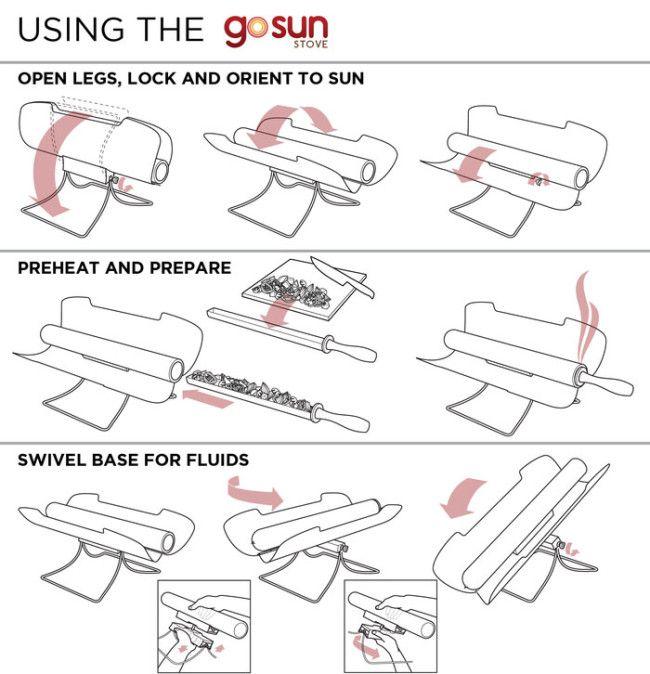 GoSun Stove solar cooker_3