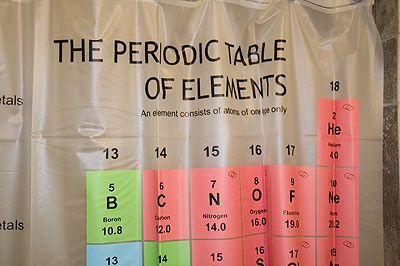Periodic Table Shower Curtain_4