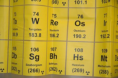 Periodic Table Shower Curtain_5