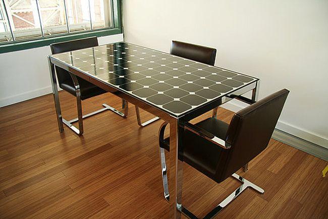 Solar Power Executive Table
