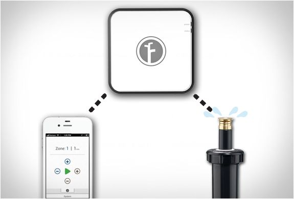 Iro Smart Home Sprinkler System Controller_3