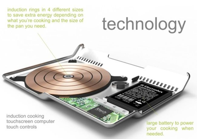 Electrolux portable Kitchen Concept combines laptop and a cooker_4