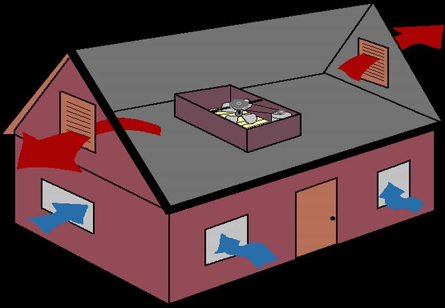 Steps to improve ventilation of attic