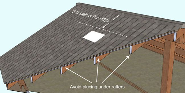 Steps to improve ventilation of attic_5