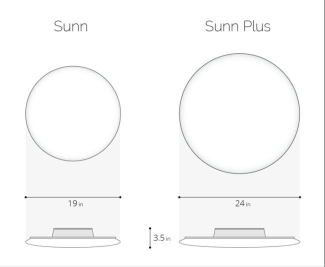 The Sunn Light Bring Sun Indoors by Sunn_3