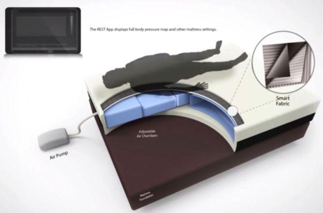 ReST Bed smart bed_1
