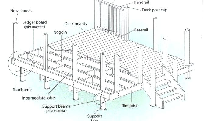 plan how to build a wooden deck